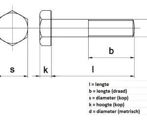 Zeskantbout staal 8.8 verzinkt m8 x 50mm